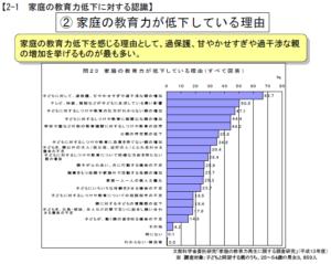 %e5%ae%b6%e5%ba%ad%e6%95%99%e8%82%b2%e5%8a%9b%e4%bd%8e%e4%b8%8b%e3%81%ae%e5%8e%9f%e5%9b%a0